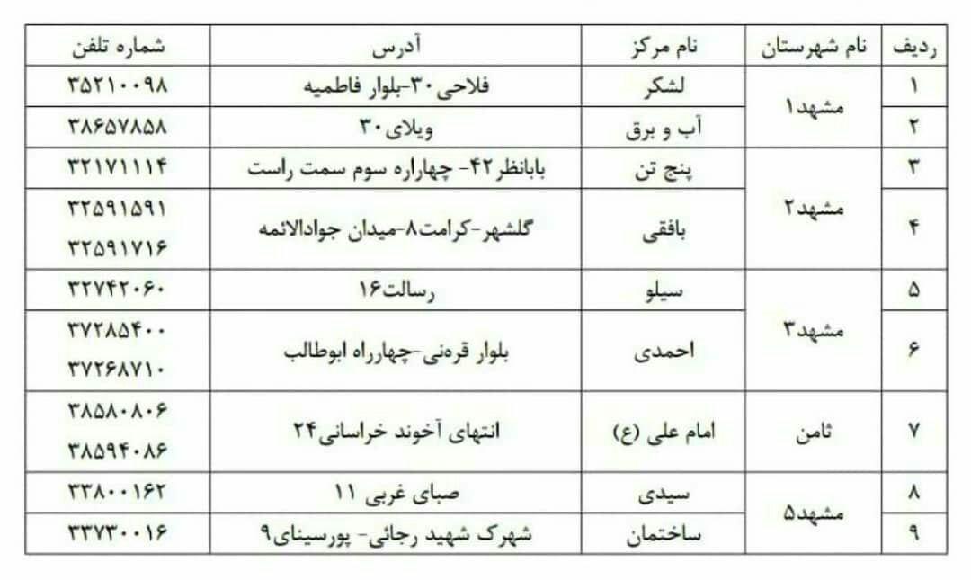 نشانی مراکز درمانی مبتلایان به کرونا در مشهد