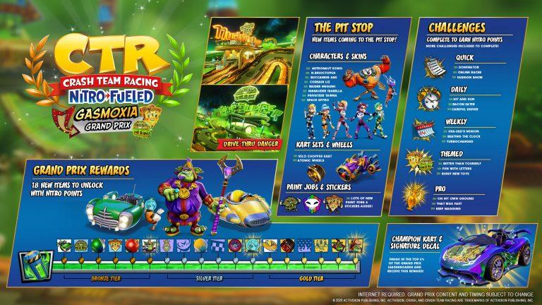 جزییات بروزرسانی جدید بازی Crash Team Racing اعلام شد