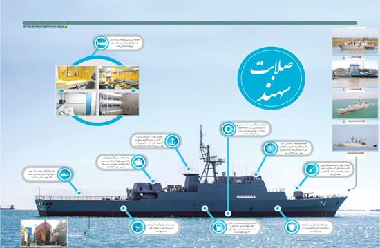 نوروز/ناوشکنهای نداجا؛ نماد صلابت ایران در دریاهای آزاد