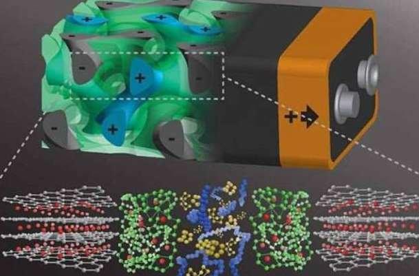 تولید باتری نانویی قابل شارژ خودرو توسط شرکتهای داخلی