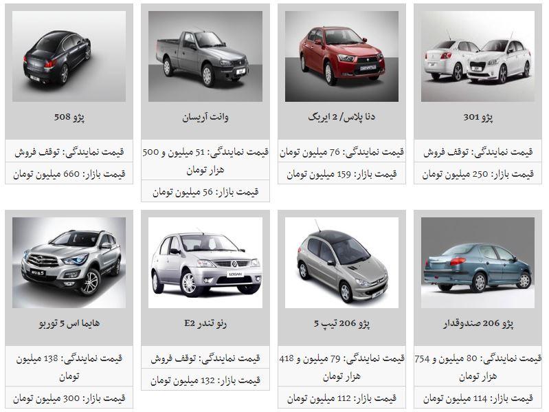 اعلام نرخهای جدید خودروهای داخلی/ افزایش قیمت در محصولات ایران خودرو ادامه دارد