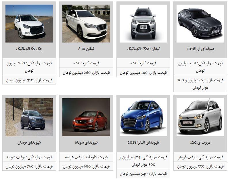 جدیدترین قیمت محصولات کرمان موتور در بازار