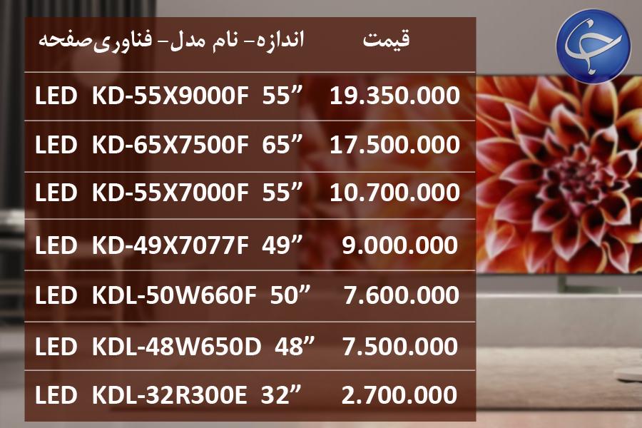 آخرین قیمت انواع تلویزیون در بازار (تاریخ ۱۲ اردیبهشت) +جدول