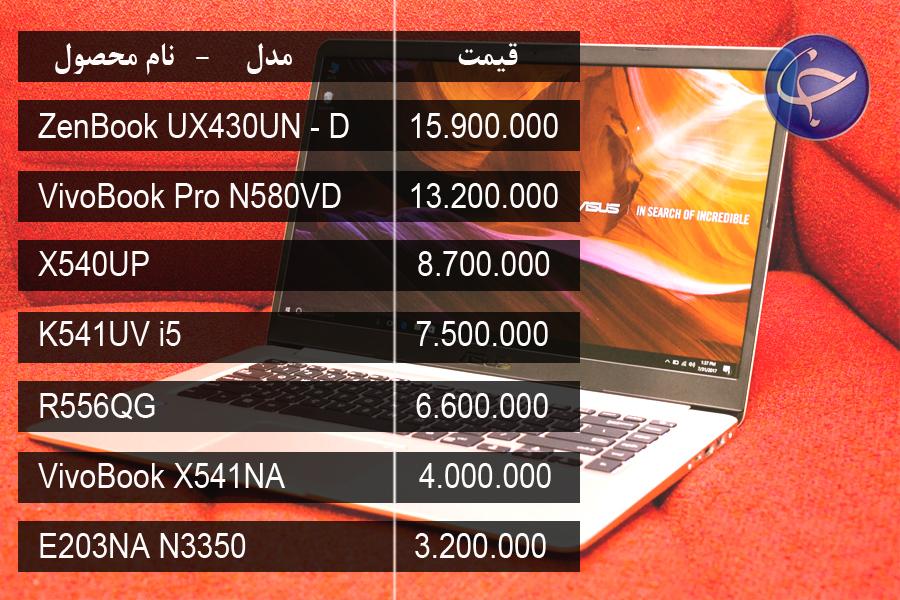 آخرین قیمت انواع لپ تاپ در بازار (تاریخ ۱۵ اردیبهشت) +جدول