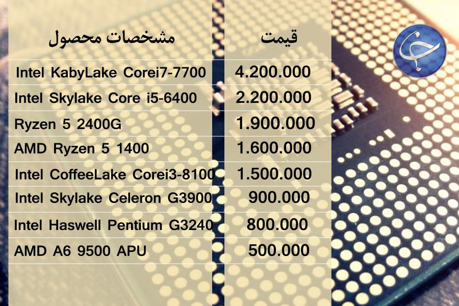 آخرین قیمت انواع تجهیزات رایانهای در بازار (تاریخ ۱۶ اردیبهشت) +جدول