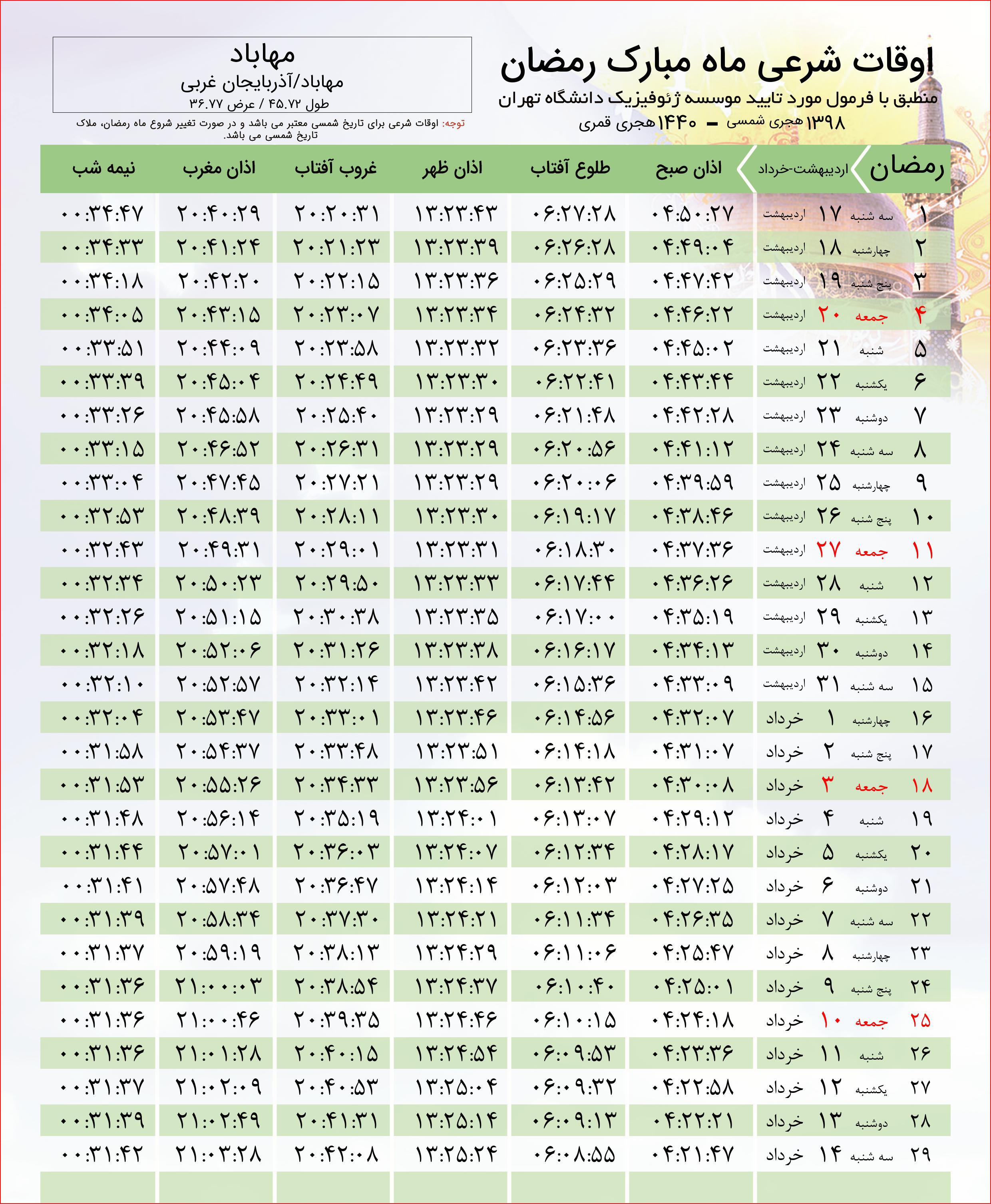 جدول اوقات شرعی مهاباد در ماه مبارک رمضان ۹۸