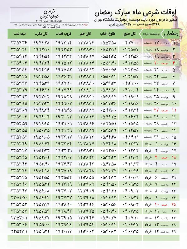 اوقات شرعی کرمان در ماه مبارک رمضان ۹۸