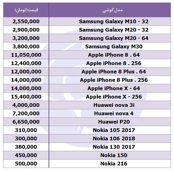 قیمت انواع گوشی همراه در بازار