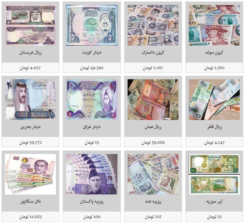 نرخ تمامی ارزها در بازار