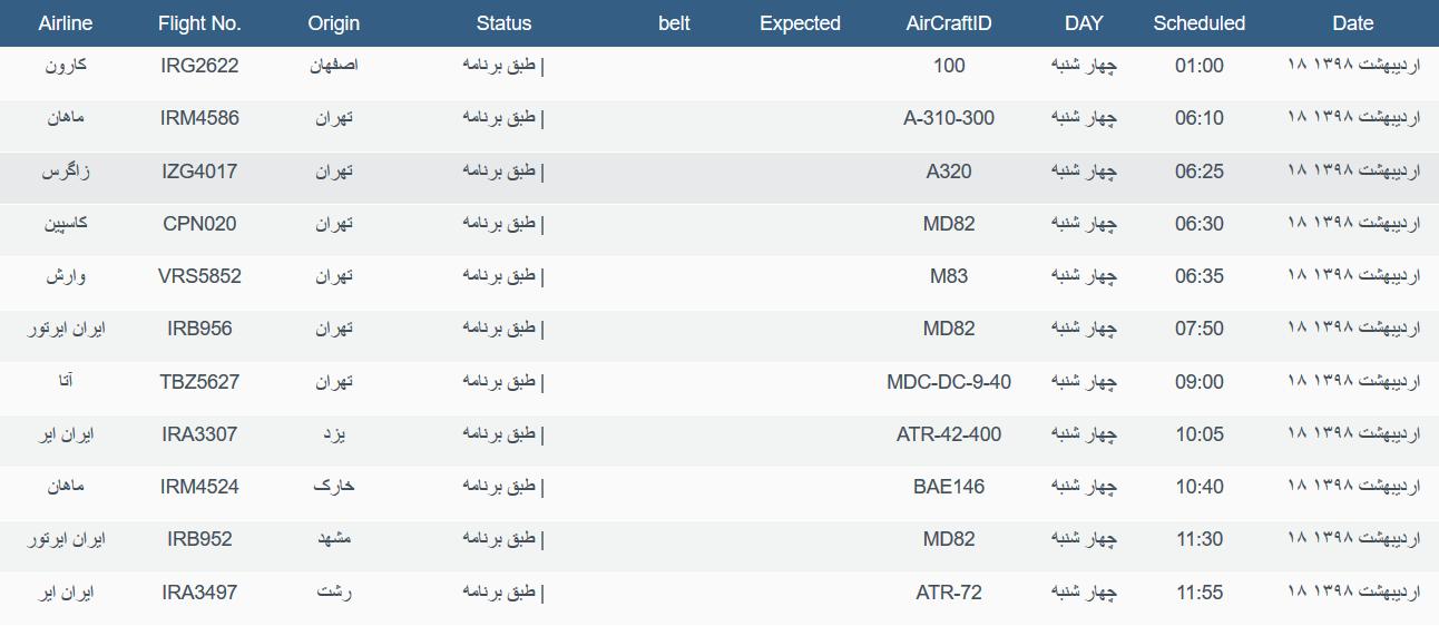 نگاهی به پروازهای چهارشنبه ۱۸ اردیبهشت ۹۸ فرودگاههای بین المللی اهواز