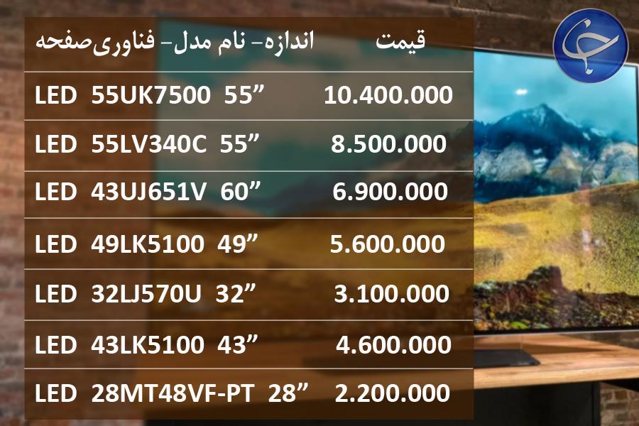 آخرین قیمت انواع تلویزیون در بازار (تاریخ ۱۹ اردیبهشت) +جدول