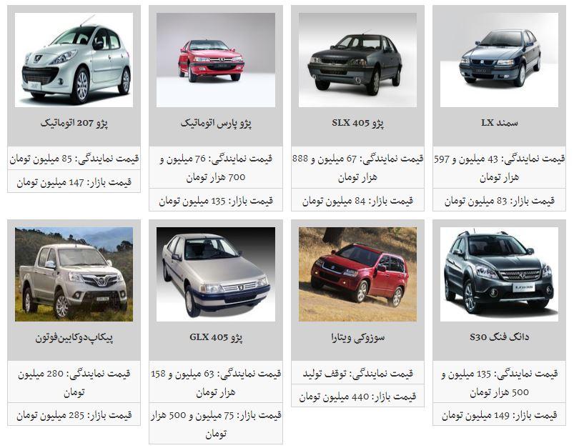 قیمت حاشیه بازار خودروهای سایپا و ایران خودرو (۹۸/۲/۲)