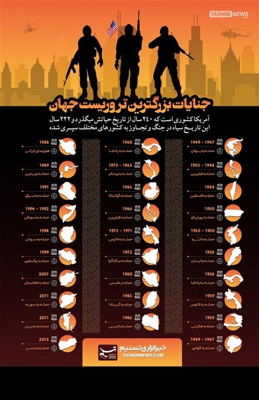 آمار جنایات بزرگترین تروریست جهان!!!