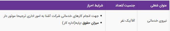استخدام نیروی خدماتی آقا در شرکت سپید یاس فراز در تهران