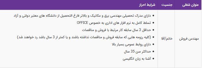 استخدام مهندس فروش در اصفهان