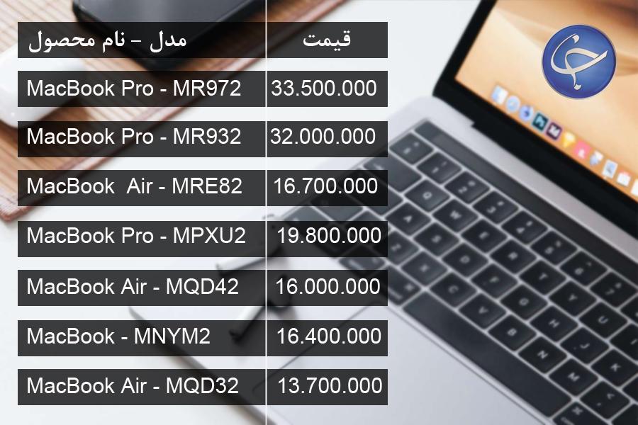 آخرین قیمت انواع لپ تاپ در بازار (تاریخ ۲۴ اردیبهشت) +جدول