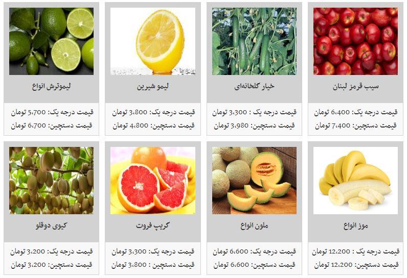 نرخ کدام میوهها افزایش یافت؟