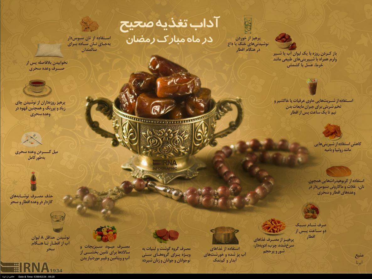 آداب تغذیه صحیح در ماه مبارک رمضان + اینفوگرافیک