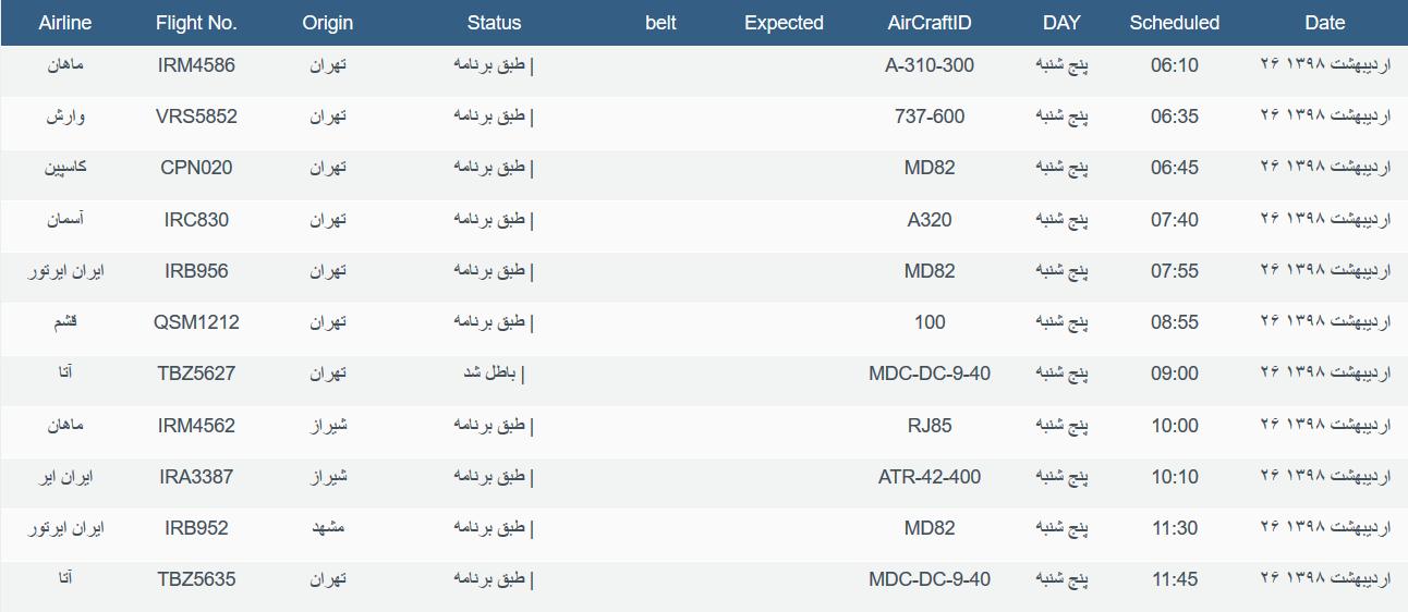 نگاهی به پروازهای پنجشنبه ۲۶ اردیبهشت ۹۸ فرودگاههای بین المللی اهواز