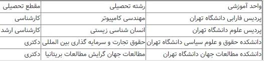 شورای گسترش با ایجاد ۴ رشته جدید در دانشگاه تهران موافقت کرد