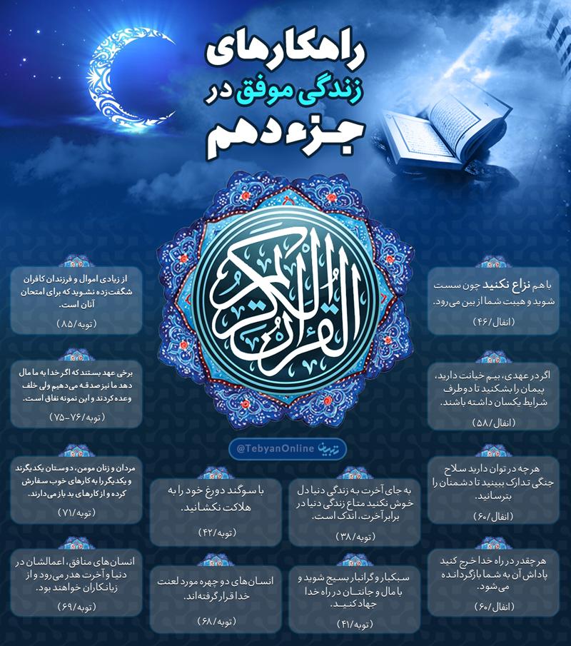 راهکارهای زندگی موفق از دیدگاه قرآن / هر چه توان دارید سلاح جنگی تدارک ببینید!