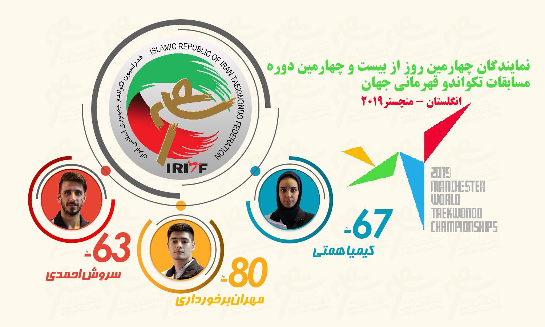احمدی، برخورداری و همتی هوگوپوشان ایرانی روز چهارم آوردگاه جهانی