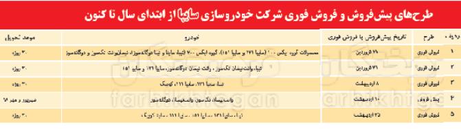 چرا ایران خودرو و سایپا علی رغم کاهش تولید همچنان پیشفروش میکنند؟