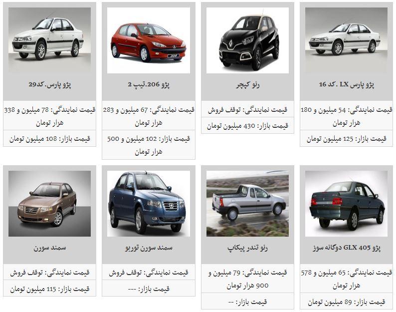 آخرین تغییرات قیمتی در بازار خودروهای داخلی (۹۸/۲/۲۹)