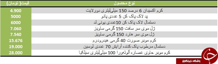 قیمت انواع کرم اکسیدان و دستمال مرطوب کننده در بازار+ جدول