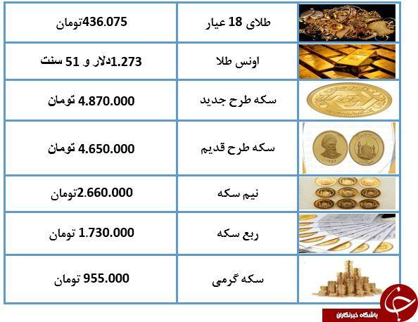 نرخ طلا و سکه در 4 اردیبهشت 98 /
