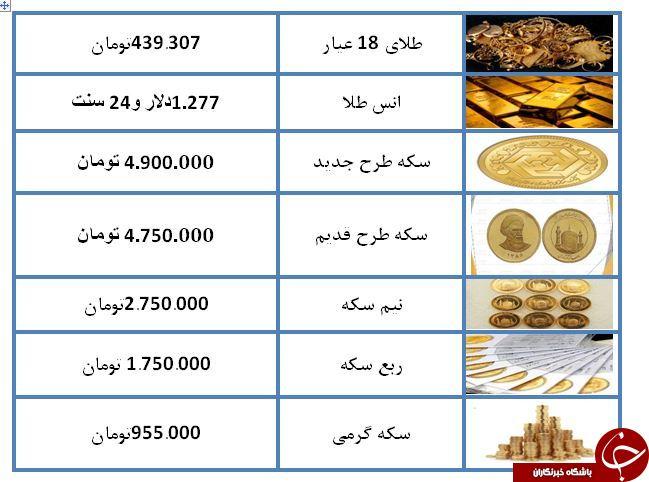 نرخ طلا و سکه در ۵ اردیبهشت ۹۸ /قیمت سکه طرح جدید ۴ میلیون و ۹۰۰ هزار تومان شد