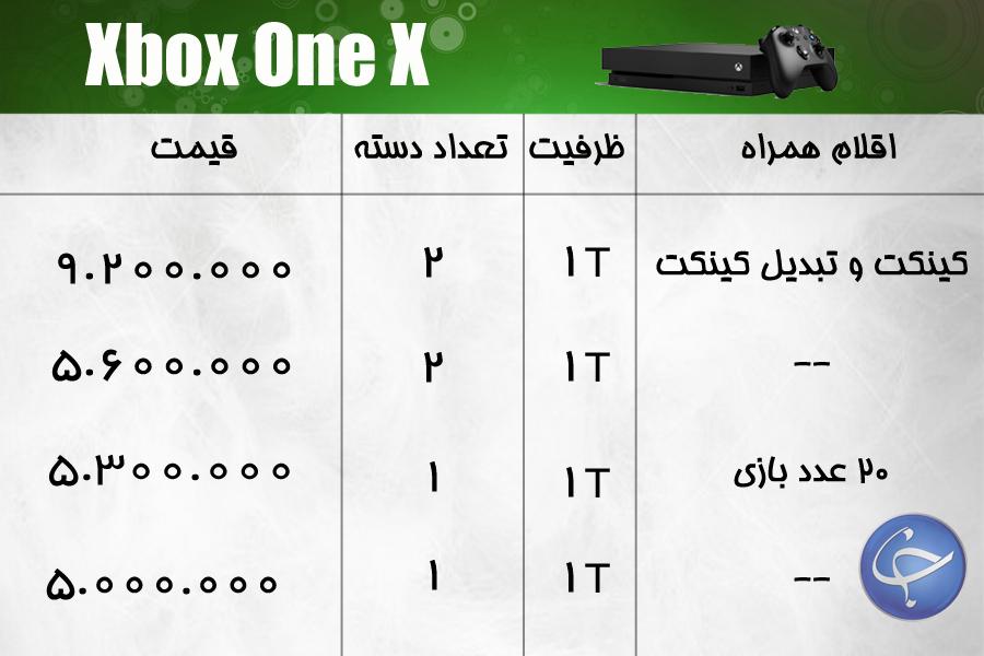 آخرین قیمت انواع کنسول بازی و لوازم جانبی آن در بازار (تاریخ ۱۲ خرداد) +جدول
