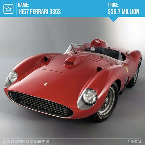گرانترین خودروهای آنتیک دنیا که قیمتهایی نجومی دارند + تصاویر