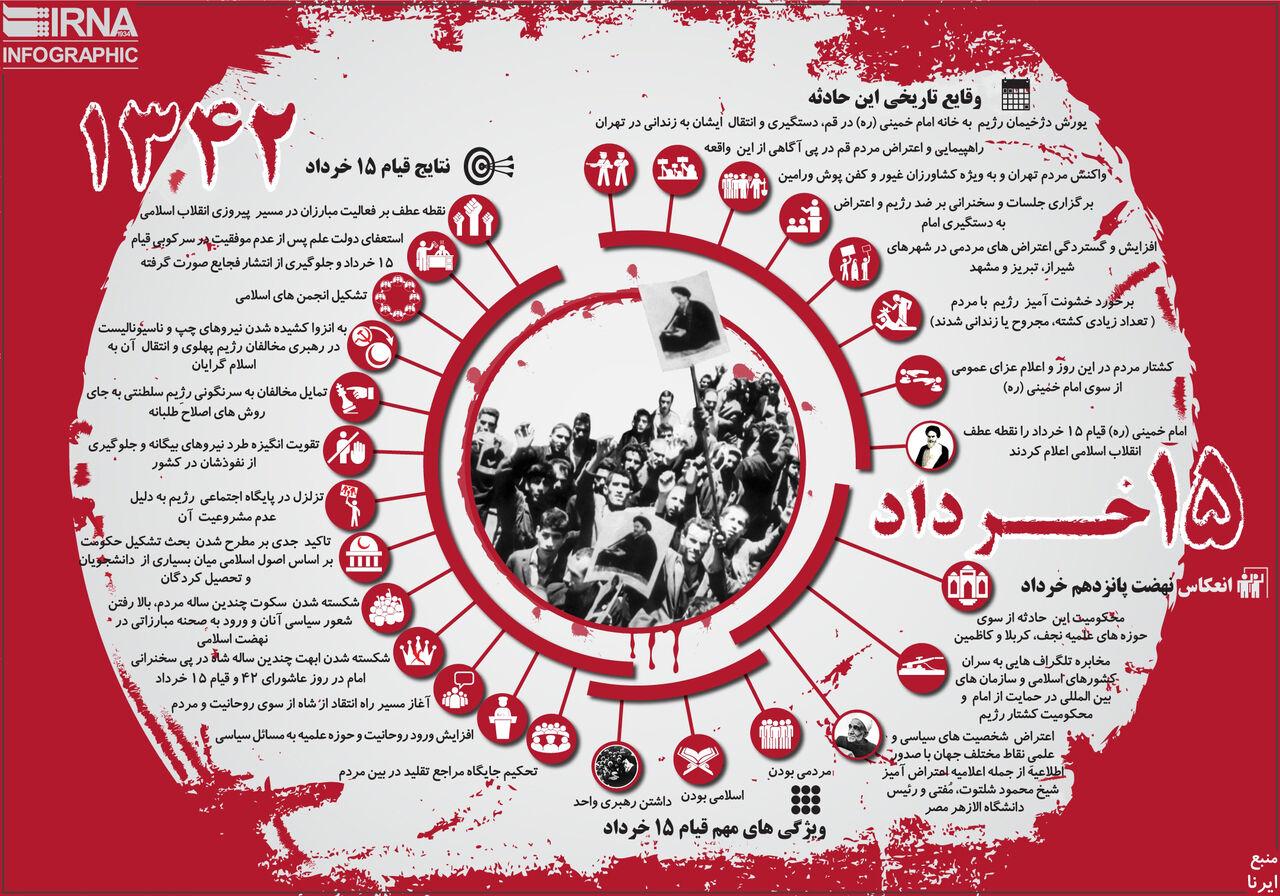 وقایع تاریخی ۱۵ خرداد ۱۳۴۲ در یک نگاه + اینفوگرافیک