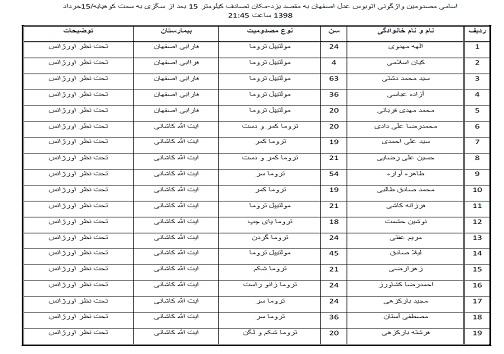 ۱۹ مصدوم براثر واژگونی اتوبوس در محور اصفهان- یزد