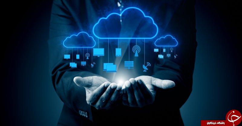رایانش ابری یا Cloud Computing چیست؟ +تاریخچه پیدایش