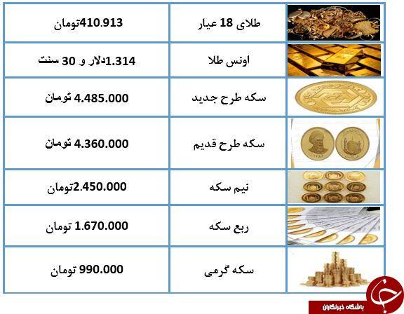 نرخ سکه و طلا امروز (98/03/19) / سکه ارزان شد + جدول