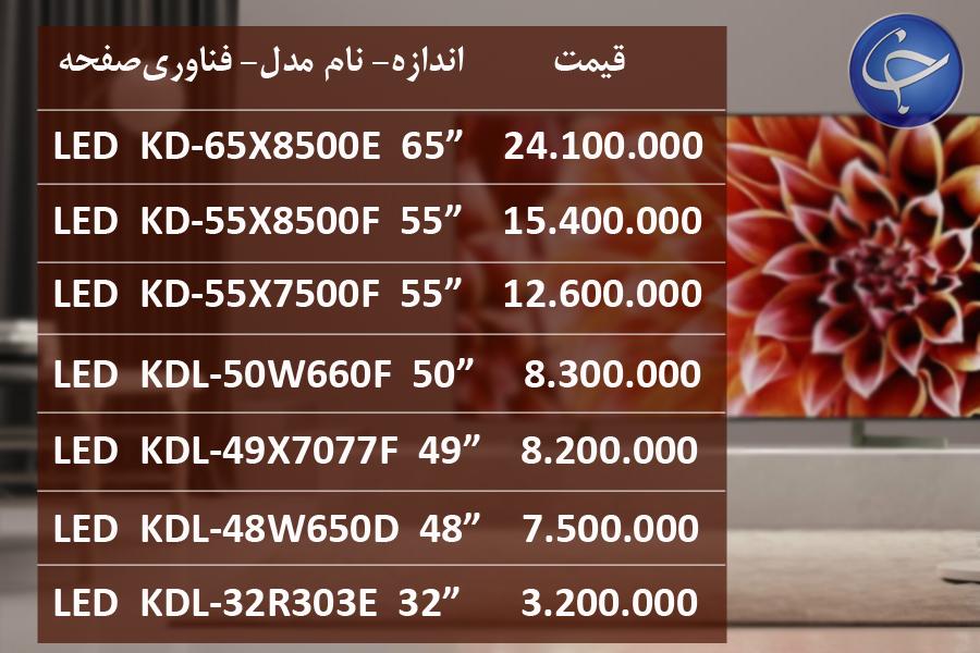 آخرین قیمت انواع تلویزیون در بازار (تاریخ ۲۰ خرداد) +جدول
