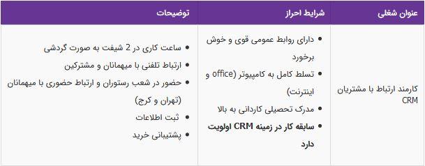 استخدام کارمند ارتباط با مشتریان CRM در تهران