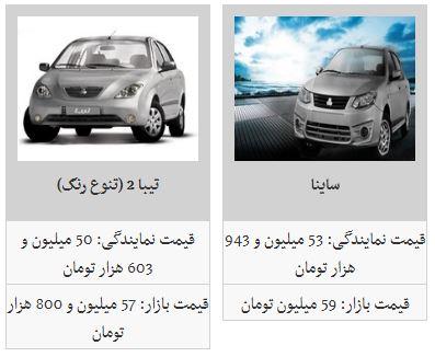 قیمت روز اتومبیل