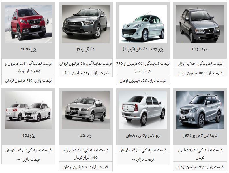 قیمت روز خودروهای داخلی (۹۸/۳/۲۰)