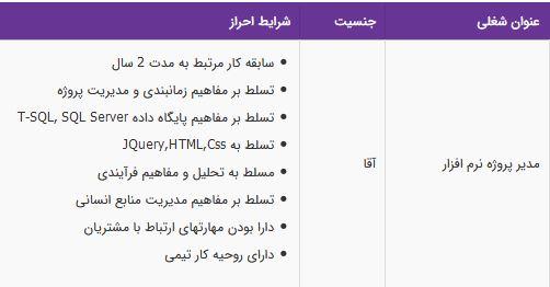 استخدام مدیر پروژه نرم افزار تسلط بر مفاهیم پایگاه داده -تهران
