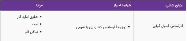 استخدام کارشناس کنترل کیفی(کشاورزی یا شیمی) با مزایا در تهران