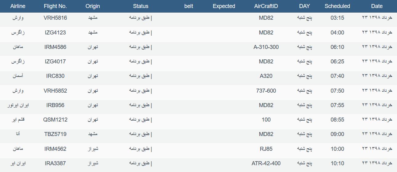 نگاهی به پروازهای پنجشنبه ۲۳ خرداد ۹۸ فرودگاههای بین المللی اهواز