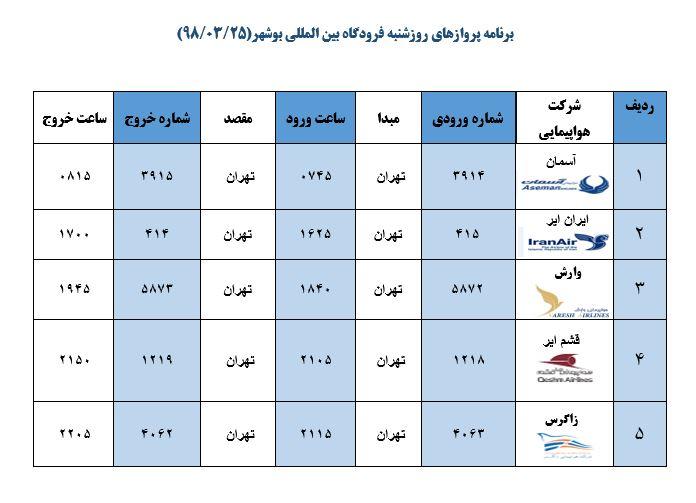برنامه پروازی فرودگاه بوشهر