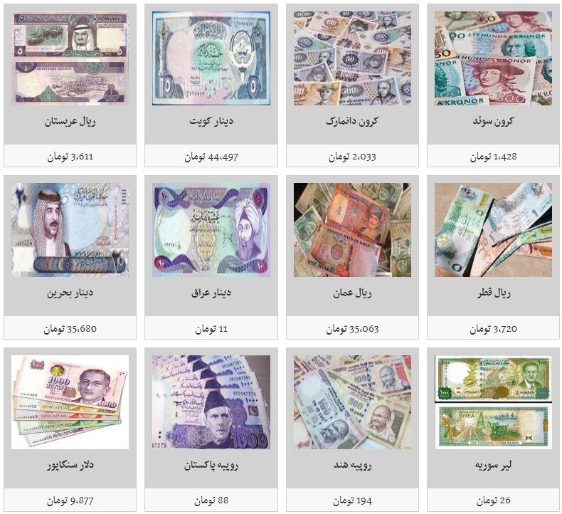 جدیدترین قیمت تمامی ارزها در بازار/ دلار ۱۲ هزار و ۹۵۰ تومان
