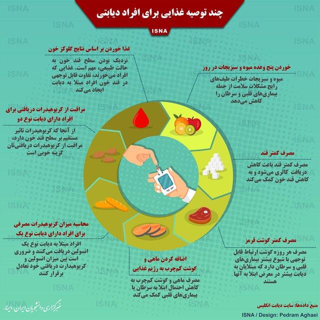 چند توصیه غذایی برای افراد دیابتی + اینفوگرافی