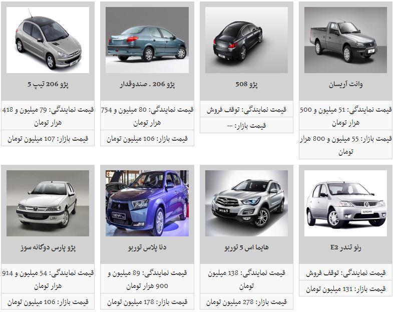 قیمت ۸ محصول ایران خودرو کاهش یافت