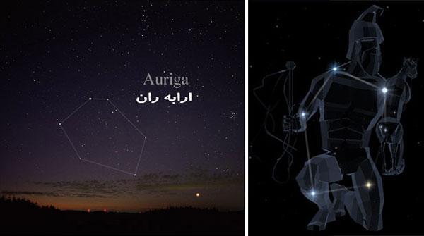 چگونه می توانیم آسمان شب را بخوانیم؟