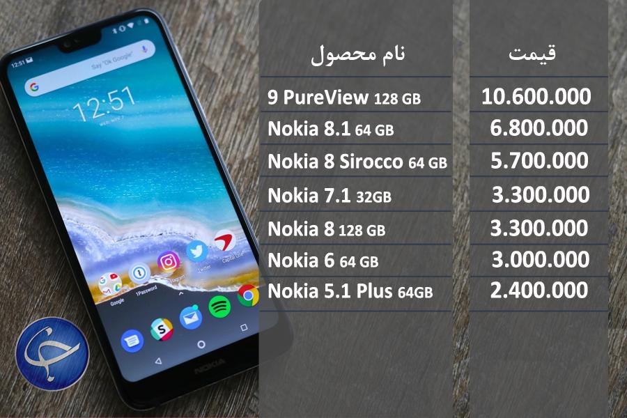 آخرین قیمت تلفن همراه در بازار (بروزرسانی ۱ تیر) +جدول